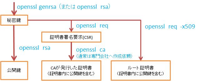 ZU_OpenSSL1.png