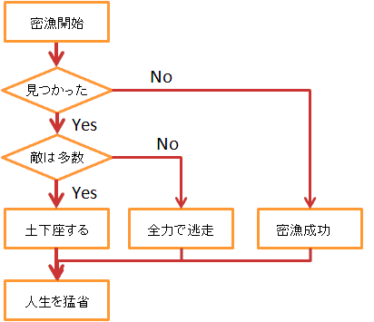 ZU_SEIGYO_sample.png